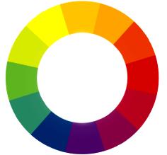 Колірне коло. Гармонійне розташування кольорів