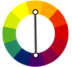 Колірне коло. Протилежні контрастні кольори