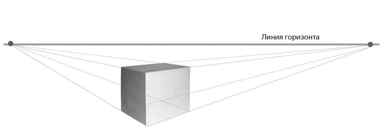 Зображення куба в перспективі до лінії горизонту